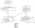 Fig 10 4 UML SRS Gazetteers.png